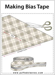 Cutting bias binding