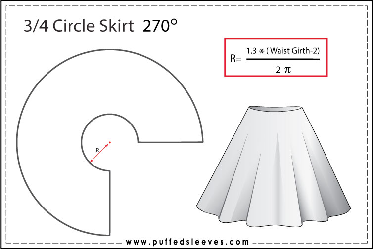Full circle skirt construction formula