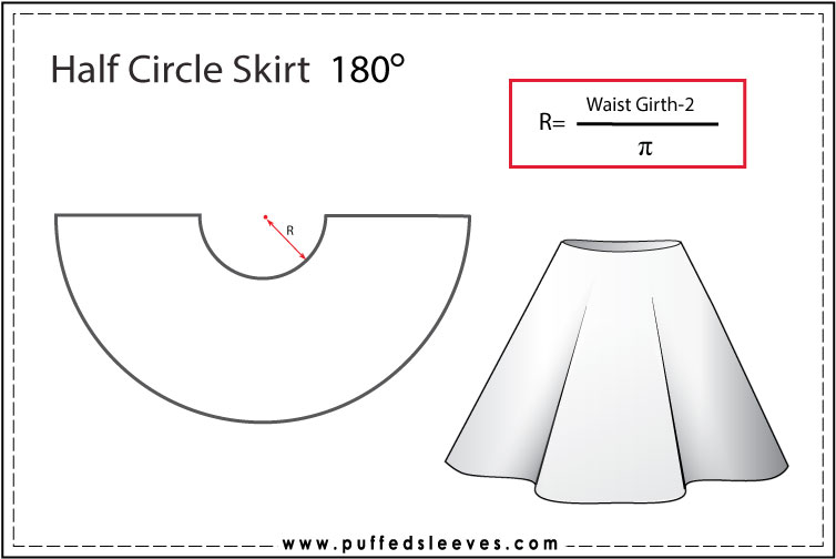 Half circle skirt construction formula