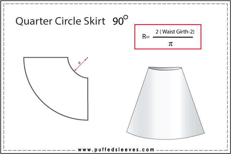 Circle skirt construction.Calculating